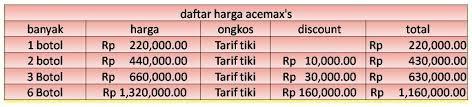 daftar harga ace maxc